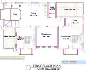 floor plans 1000 square 1000 sq ft house plans in kerala 1500 sq ft house floor