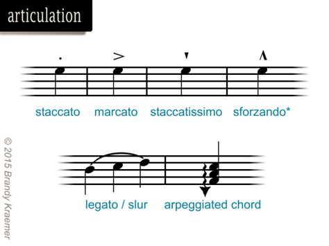 The definition of an accent is a syllable or word that stands out from the others when spoken. Musical Symbols and Commands of Piano Notation