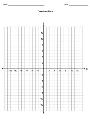 Coordinate Plane Practice Sheet And Graph Paper