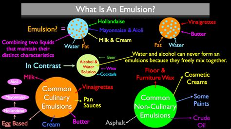 cuisine emulsion fs 001 what is an emulsion a cook 39 s guide stella culinary