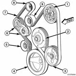 2004 Dodge Ram 1500 Hemi Serpentine Belt Diagram