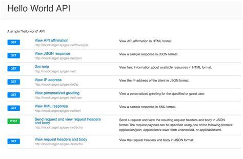 Using Smartdocs To Document Apis  Apigee Docs