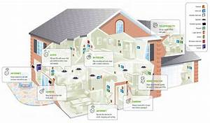 Smart Home Control : smart home automation in massachusetts and southern new hampsire ~ Watch28wear.com Haus und Dekorationen