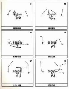 Football Quotes Offense  Quotesgram