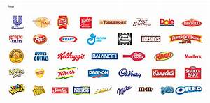 Famous Food Logos - Automotive Car Center