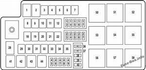 Fuse Box Diagram  U0026gt  Ford Fusion  2010
