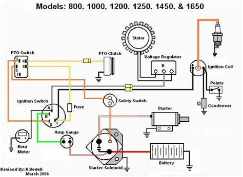 Ignition Wiring Diagram For Cub Cadet 1450 by Ih Cub Cadet Forum Archive Through September 11 2015