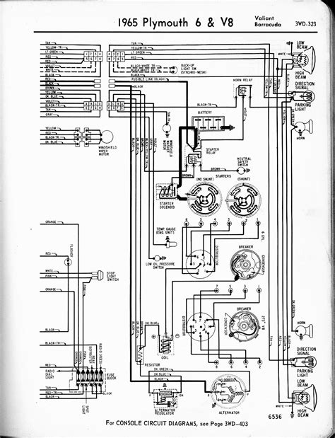Plymouth Start Wiring Diagram by 1973 Plymouth Barracuda Wiring Diagram Wiring Library