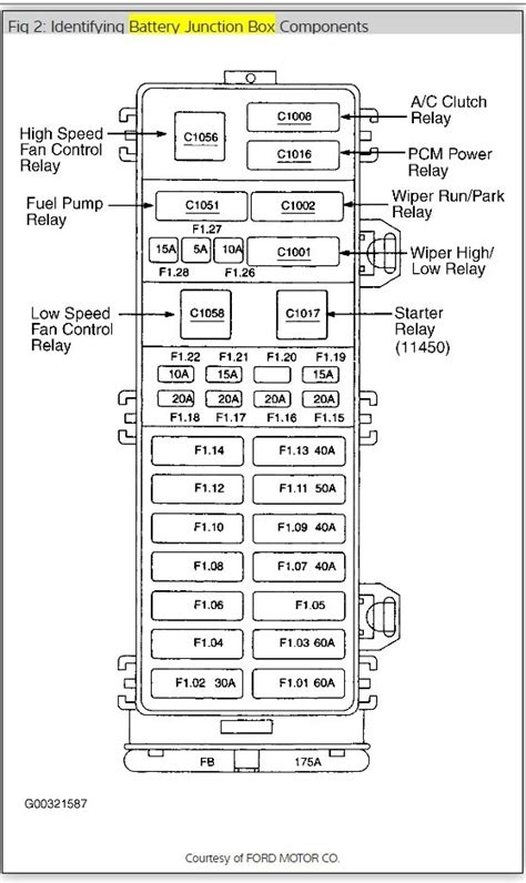 Which Fuse I For The Radio In A 2002 Miatum by Radio Fuse And Fuse Box Location