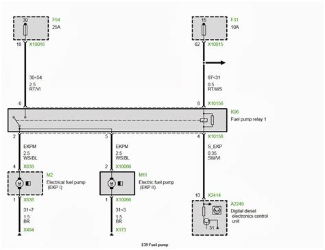 Bmw Planet Wiring Diagram by Stuck Need 530d Fuel Wiring Schematic Bmw Driver