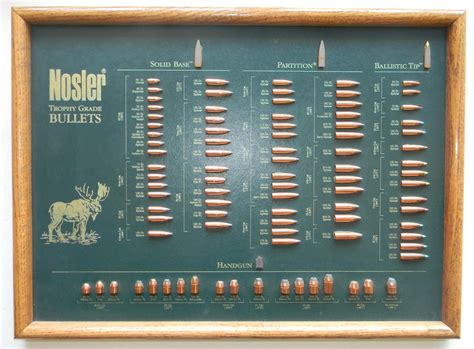 Nosler Bullet Display Board