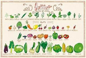 Claire Sophie Lozia : 25 b sta l gumes de saison id erna p pinterest fruit ~ Melissatoandfro.com Idées de Décoration