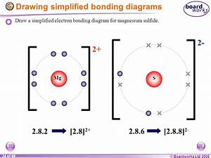 bond diagram - 28 images - bonding sciencesummative ...