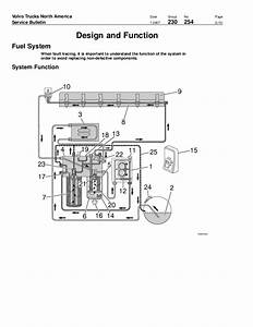 Volvo D13 Engine Specs