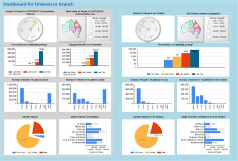 reporting dashboards simplicity