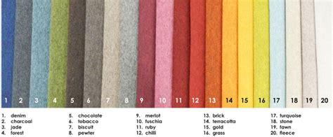 How To Clean A Fabric Sofa by Polly Sofa Make Your House A Home Bendigo Central Victoria