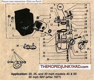 Gurtner Carb Parts Post 1977