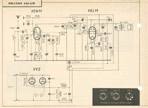 siemens spülmaschine läuft ewig messtechnik funktechnik roehren radioschaltpl 228 ne tausende spezialist f 252 r elektronik