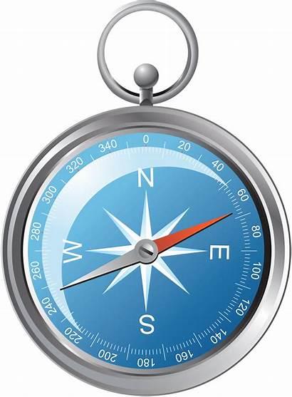 Compass Clipart Direction Cardinal Icon Transparent Purepng