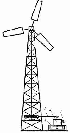 Как устроен принцип работы ветряной электростанции?