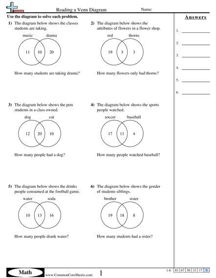venn diagram word problems worksheet wiring diagram list