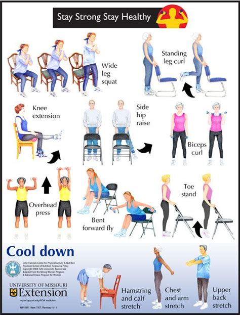 25 best ideas about chair exercises on ab