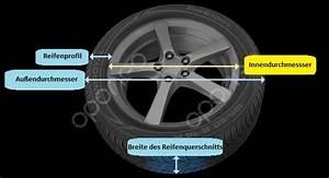 Reifenbreite Berechnen : reifengr e ~ Themetempest.com Abrechnung
