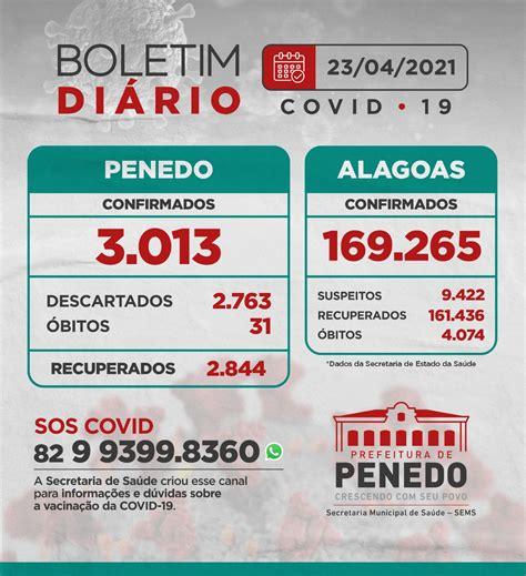 Secretaria de Saúde de Penedo divulga Boletim ...