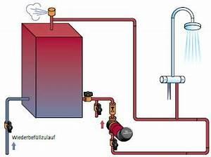 Zirkulationspumpe Warmwasser Test : warmwasser zirkulationspumpen und brauchwasserpumpen loebbeshop heizungsmarkt ~ Orissabook.com Haus und Dekorationen