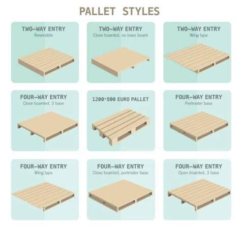 standard pallet sizes dimensions
