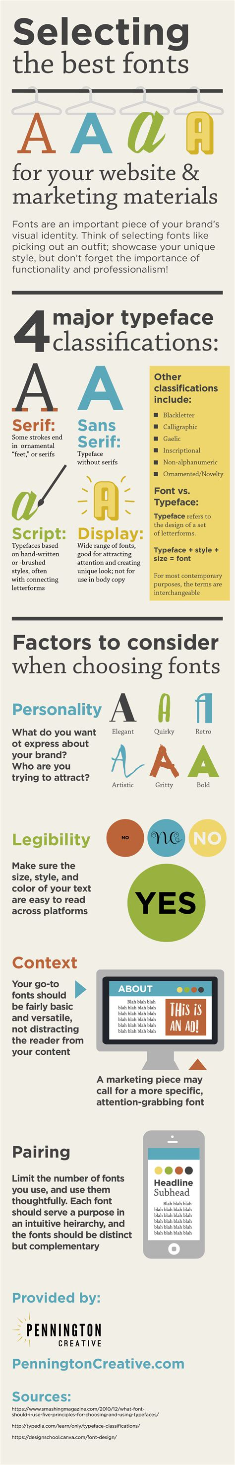 Selecting The Best Fonts For Your Website And Marketing