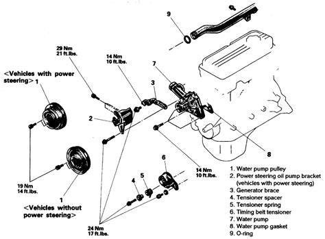 repair guides water pump removal installation 1