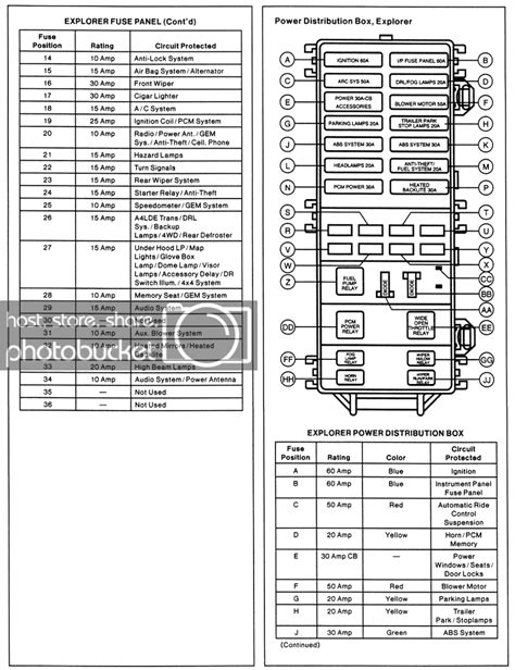 fuse box diagram    ford explorer