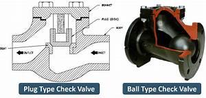 U512a U96c5 Check Valve Diagram