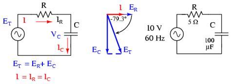 Series Resistor Capacitor Circuits Reactance
