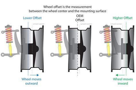 offset     work ozzy tyres