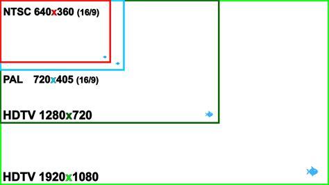 Godot Engine Tutorial Part 13–viewports And Cameras