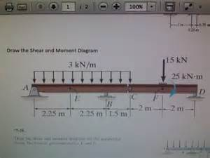 Draw The Shear And Moment Diagram Draw The Shear