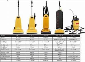Carpet Pro Cpu 350 Commercial Upright Vacuum Cleaner At