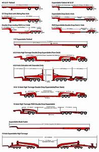 Trailer Dimensions And Trailer Sizes
