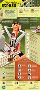 Beat Workplace Stress: The Infographic | Lifehacker Australia