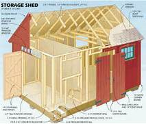 Shed Home Designs by Sallas Looking For Storage Shed House Plans