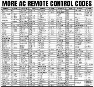 Carrier Split Air Conditioner Remote Control Manual