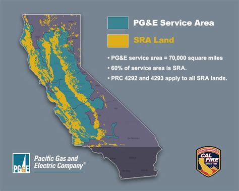 pge choose energy