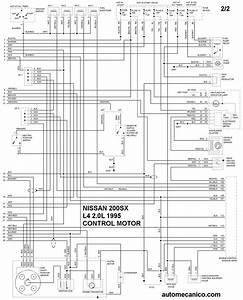 Nissan Diagramas Control Del Motor 1995 200sx 240sx 300zx