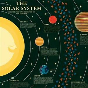 solar system art | For the prodigal son | Pinterest