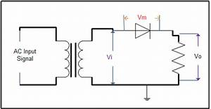 Why Is Peak Inverse Voltage 2vp In A Half Way Rectifier With A Capacitor Filter