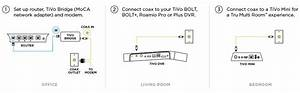 Amazon Com  Tivo Bridge Moca 2 0 Adapter  Electronics