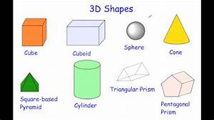 Names Of 3d Shapes | New Calendar Template Site