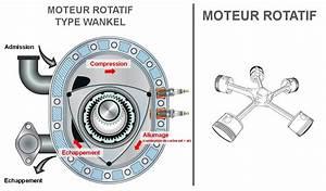 Définition Couple Moteur : piston moteur definition blog sur les voitures ~ Gottalentnigeria.com Avis de Voitures
